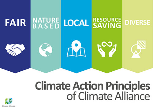 Climate Action Principles of Climate Alliance