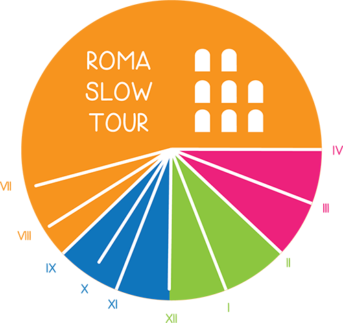 Logo Roma Slow Tour